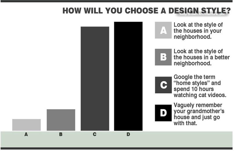 infographic 6