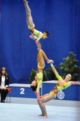 2010 Russian Acrobatic Gymnastics Team