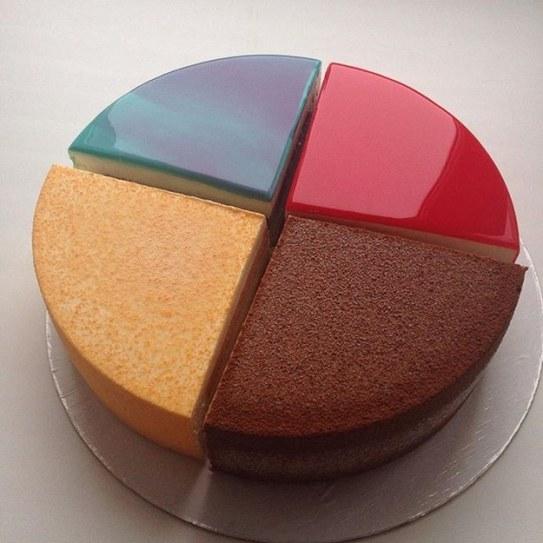 cake 5b